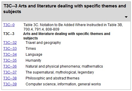 English literature assignment; who are some good authors?