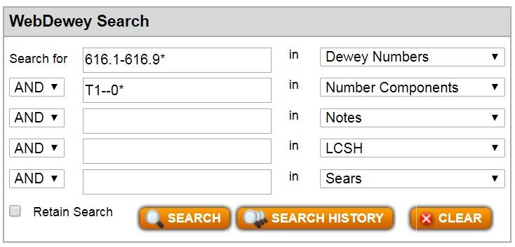 025 431: The Dewey blog: DDC tables